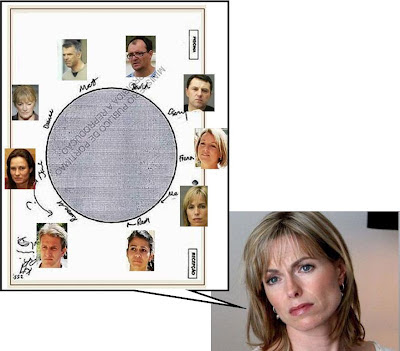 Kate McCann and her table