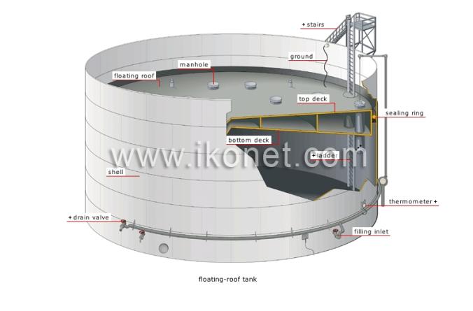 tanks-281643